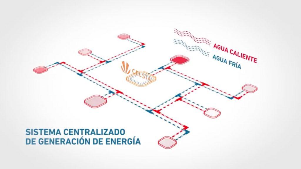Distrito Térmico, la solución de eficiencia energética para tu proyecto